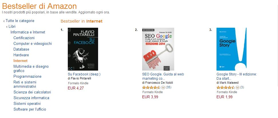Su Facebook classifica Amazon