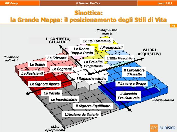 Mappa-sinottica-Eurisko